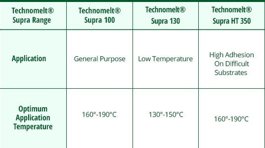 NEW-Technomelt---DATA-TABLE-TEMPLATE---EVA-TEC